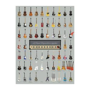 Guitar Gifts - Guitar Pop Chart