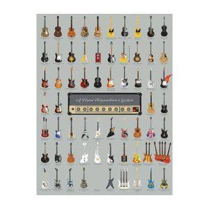 Guitar Gifts - Guitar Pop Chart