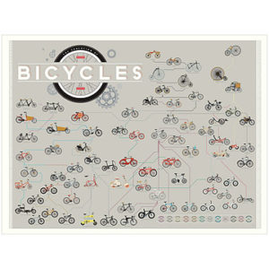 unique gifts for cyclists - evolution of bicycles pop chart